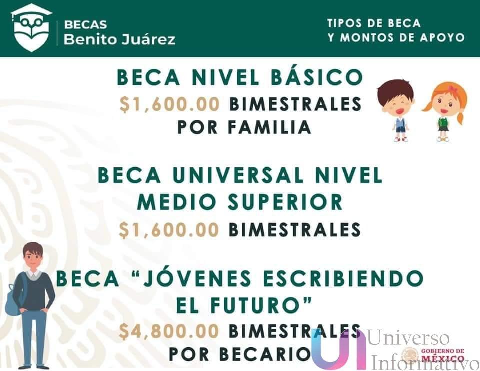*Al 60 por ciento entrega de Becas 'Benito Juárez' en Michoacán*