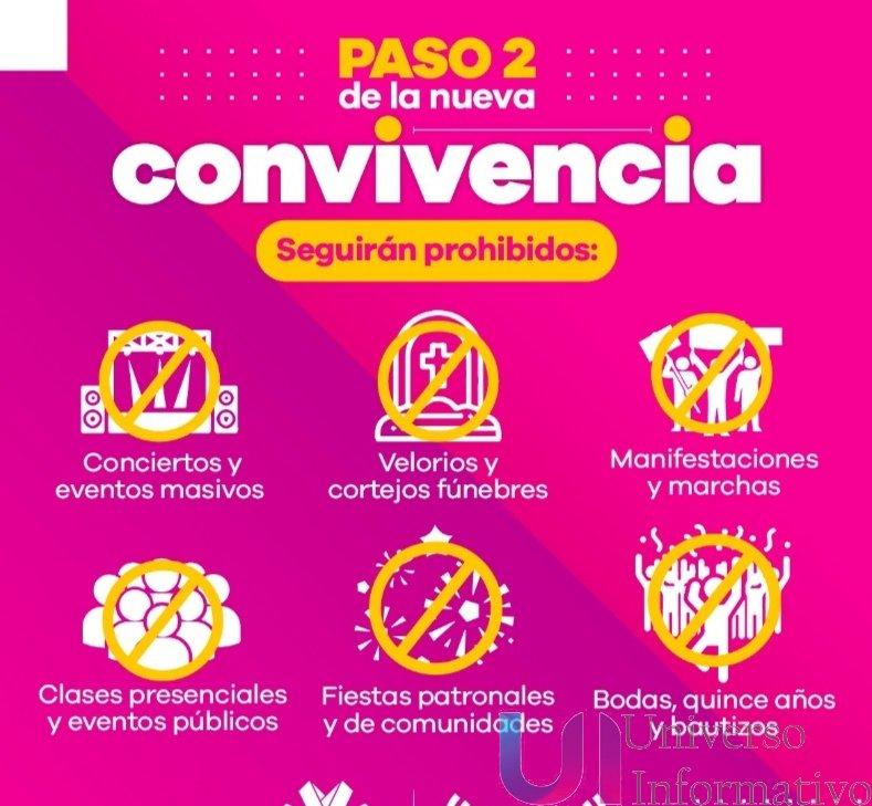 Segundo paso hacia la Nueva Convivencia en Michoacán, a partir del 1 de julio